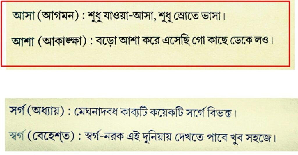 মডেল অ্যাক্টিভিটি টাস্ক Class 6 বাংলা উত্তর Part 6 2021