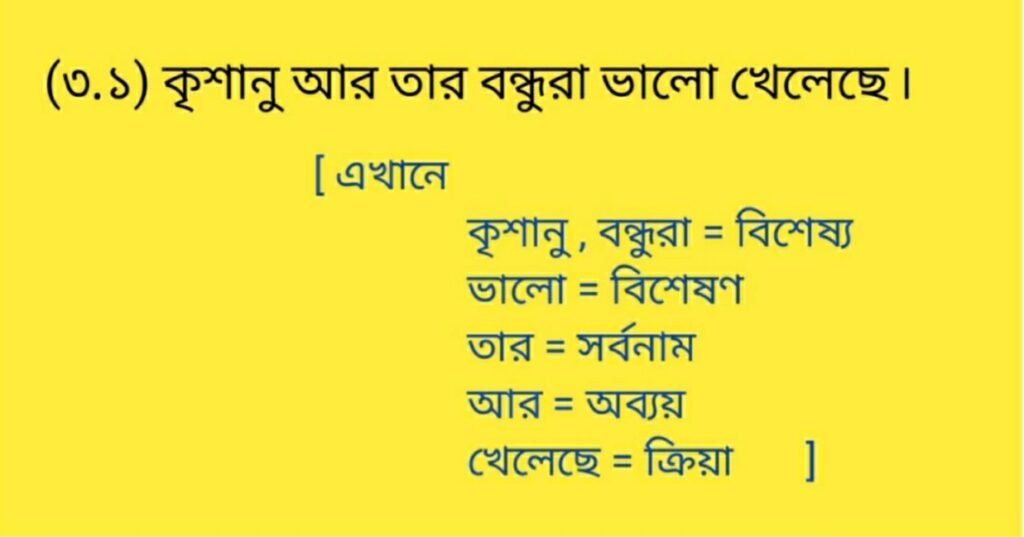 Model Activity Task Class V Bengali Part 6