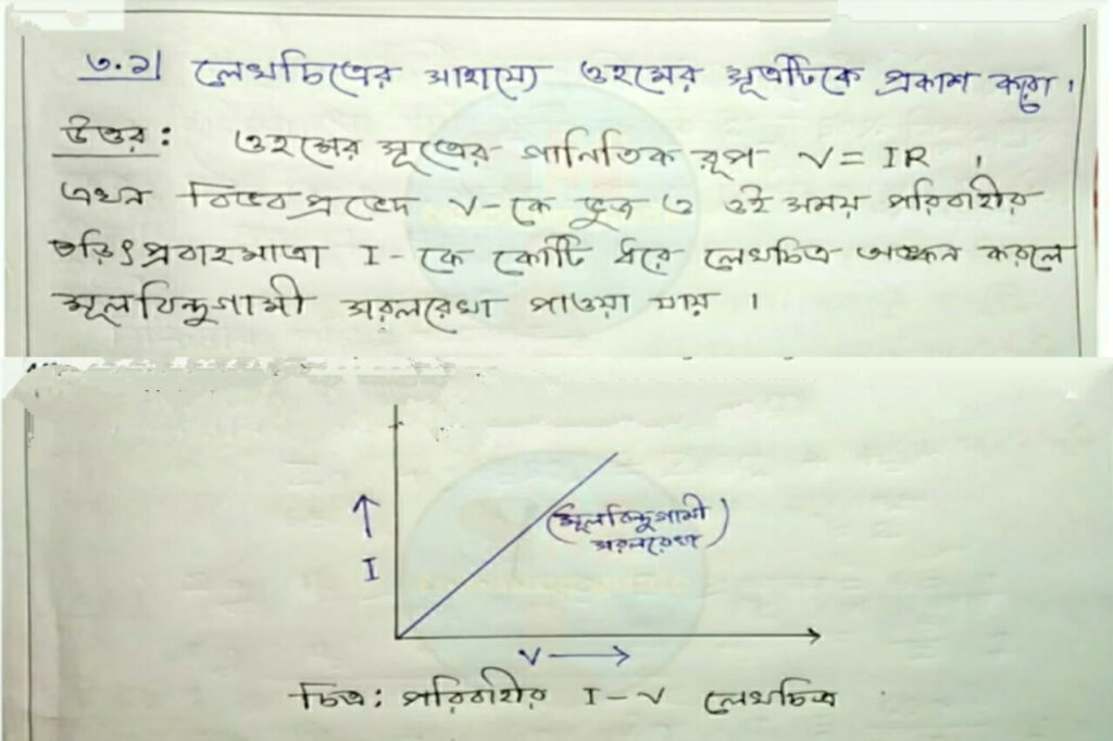 Model Activity Task Class 10 Physical Science Part 7 October